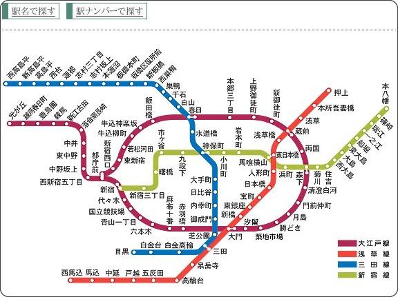 東京旅遊:車站的置物櫃何處尋懶人包