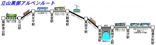 日本鐵路周遊券:JR PASS阿爾卑斯、高山、松本地區周遊券